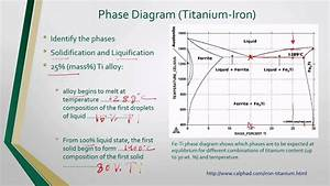 Electronic Materials  Phase Diagram