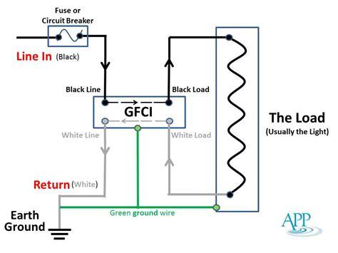 wiring diagram ground fault circuit interrupter wiring