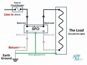 Gfci  Ground Fault Circuit Interrupter  Vs  Circuit