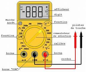 Comment Utiliser Un Multimetre : le multim tre ~ Premium-room.com Idées de Décoration