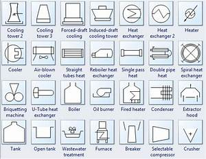 Process Flow Diagram Symbols