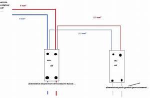 Section De Cable électrique : section de cable lectrique section de c ble lectrique ~ Dailycaller-alerts.com Idées de Décoration