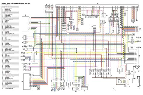triumph daytona t595 wiring diagram library and 675