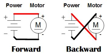 Dc Motor Switch Wiring Diagram by Easiest Way To Electric Motor Directions Robot Room