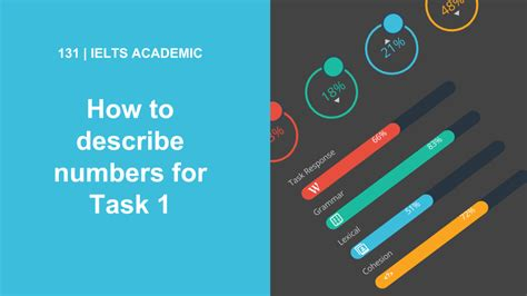 How To Describe A Pie Chart For Ielts Academic Task 1 Full Tutorial With Video, Slides And