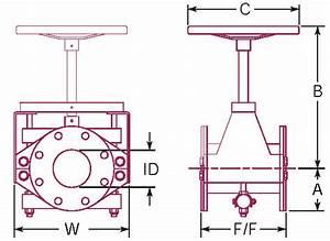 High Pressure Manual Pinch Valve - Series 1100