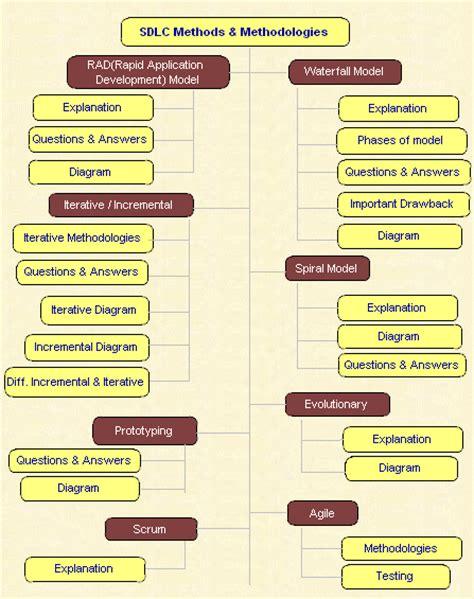 useful resume tips worksheet printables site