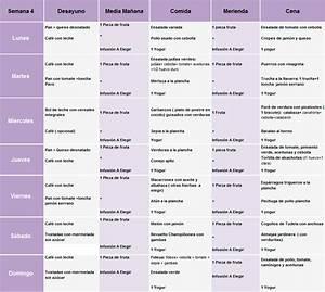 Opiniones de Dieta hipocalórica
