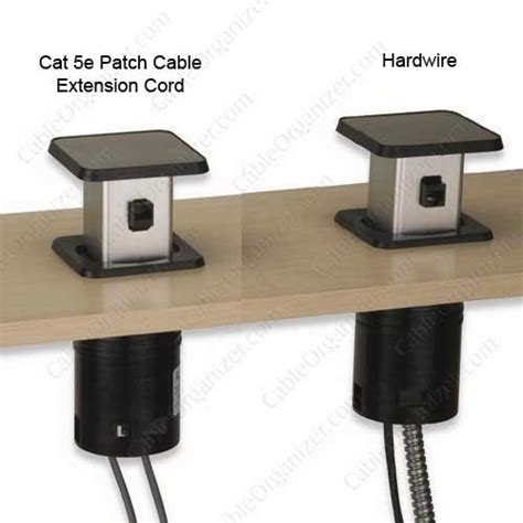 2 Port Power And Data Desk Outlets