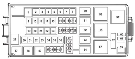 2006 Mercury Milan Fuse Diagram by 2006 Ford Fusion Fuse Box Layout Fuse Box And Wiring Diagram