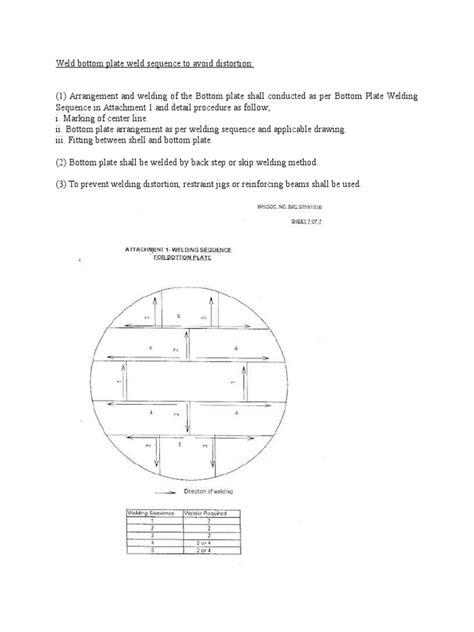 Tank Bottom Plate Weld Sequence to Avoid Distortion (1)