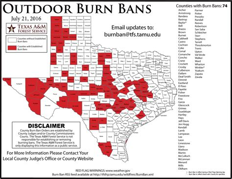 Walker County Burn Ban In Effect Until Further Notice