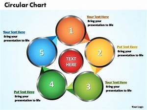 Circle Flow Chart Free  U2013 Answering The Three Economic