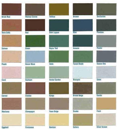 20 lovely jotun exterior wall paint
