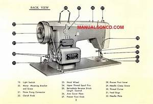 Kenmore 158 520 158 521 158 522 158 523 Sewing Machine Manual