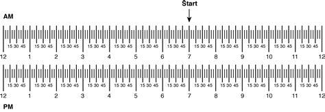 20 luxury elapsed time number line worksheet answers