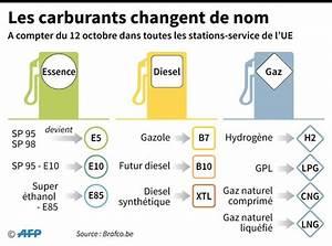 Carburant Nouveau Nom : carburant une nouvelle signal tique europ enne la pompe ~ Medecine-chirurgie-esthetiques.com Avis de Voitures