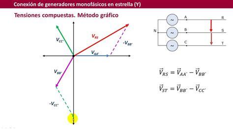 umh2245 2012 13 lec002 sistemas trif 225 sicos tensiones simples y compuestas