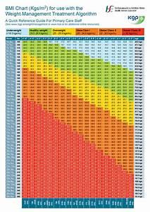 Healthy Weight Range Chart For Men 46 Free Ideal Weight Charts Men Women ᐅ Templatelab