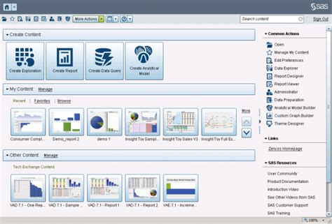Sas Home Page by Frequently Asked Questions About Sas Visual Analytics