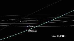 Large Asteroid Will Pass Earth On Australia Day 2015 ...