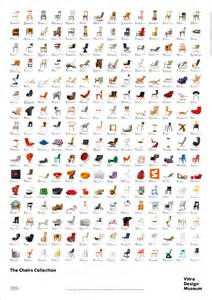 vitra design shop vitra design museum shop vitra design museum chair collection poster