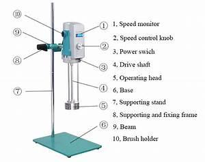 Maintenance Guide For Kos Laboratory High Shear