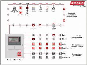 Wiring Fire Alarm Systems Throughout Burglar Diagram Pdf