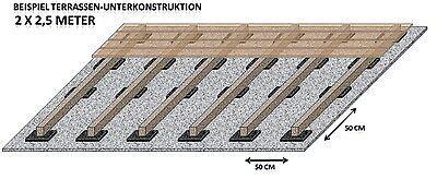 terrassendielen unterkonstruktion abstand terrassenpad 100x100x8 wpc terrassendielen unterkonstruktion unterlage gummi pad eur 3 95