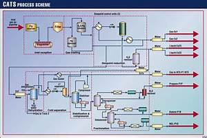 Schematic Practice Diagram   Get Free Image About Wiring ...