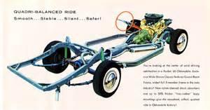 1964 Cadillac Fleetwood Craigslist
