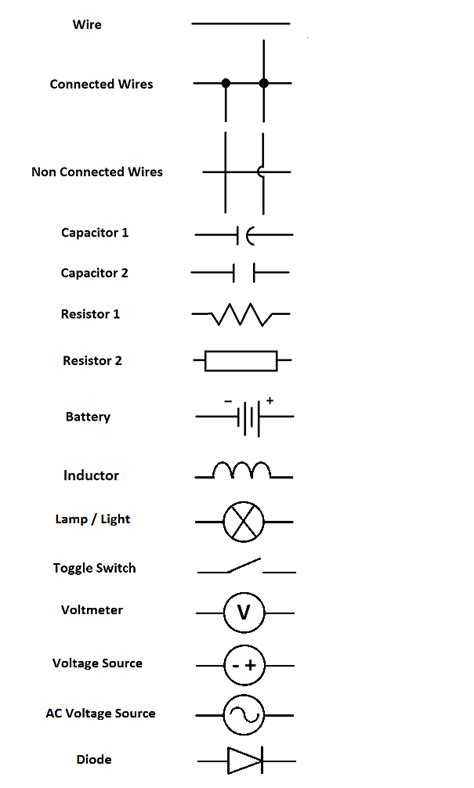 wiring diagram how to read electrical wiring diagram a beginner s guide to circuit diagrams electrical