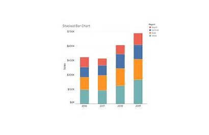 Stacked Tableau Bar Chart Bars Total Reorder
