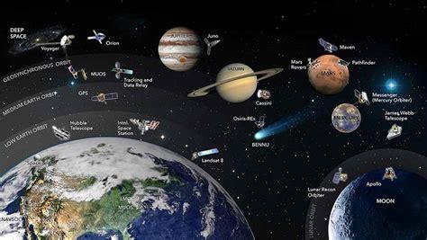 spaceborne communications electronics general dynamics