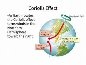 Heat Transfer, Sea/Land Breezes, Winds, Coriolis Effect ...
