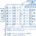 mercedes benz sl  fuse boxblock circuit breaker