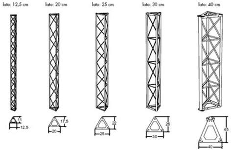 struttura a traliccio software di disegno della struttura a traliccio inapsoli cf