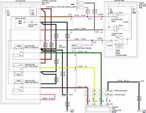 2004 Ford F250 Trailer Wiring Diagram
