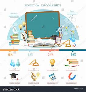 Education Infographic Open Book Knowledge Back Stock ...