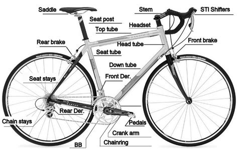 All About Bicycle