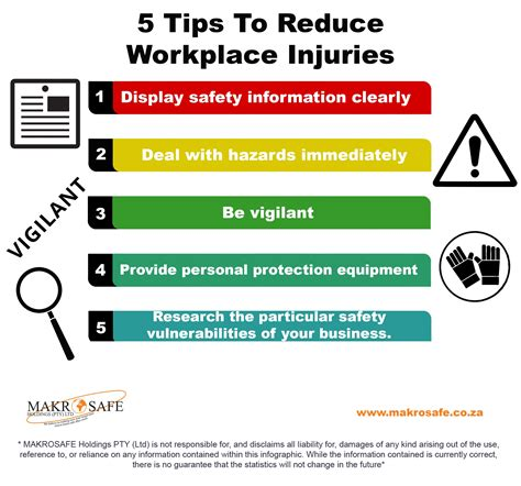 5 Tips To Reduce Workplace Injuries