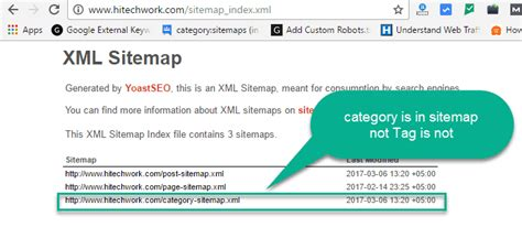 How Remove Category Tags From Google Index