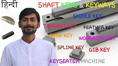 Types Of Keys– Sunk, Saddle, Spline
