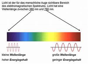 Wellenlänge Berechnen Licht : was ist farbe eigentlich ~ Themetempest.com Abrechnung