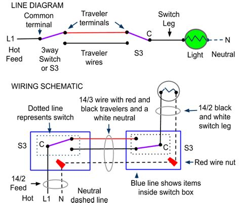 Way Switch Wiring Methods