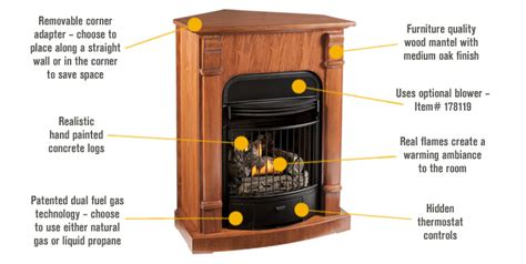 product procom compact vent  dual fuel fireplace