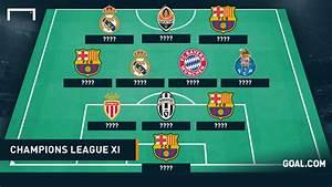 Champions League Team of the Season - Goal.com