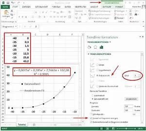 Excel Alter Berechnen Aus Geburtsdatum : r hrenkennlinien mit excel berechnen und darstellen ~ Themetempest.com Abrechnung