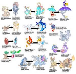 Fighting Type Pokemon Names