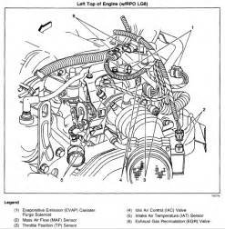 similiar pontiac grand prix diagram keywords 1994 pontiac grand prix 3 1 liter v 6 coolant temperature sensor cts